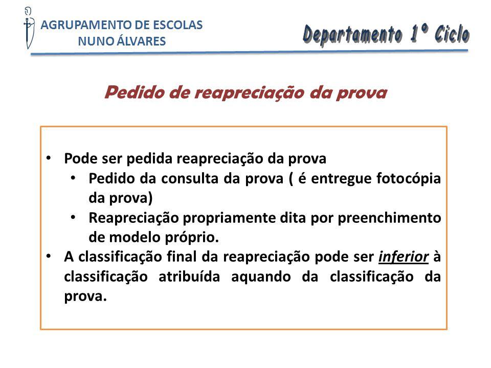 Pedido de reapreciação da prova Pode ser pedida reapreciação da prova Pedido da consulta da prova ( é entregue fotocópia da prova) Reapreciação propri