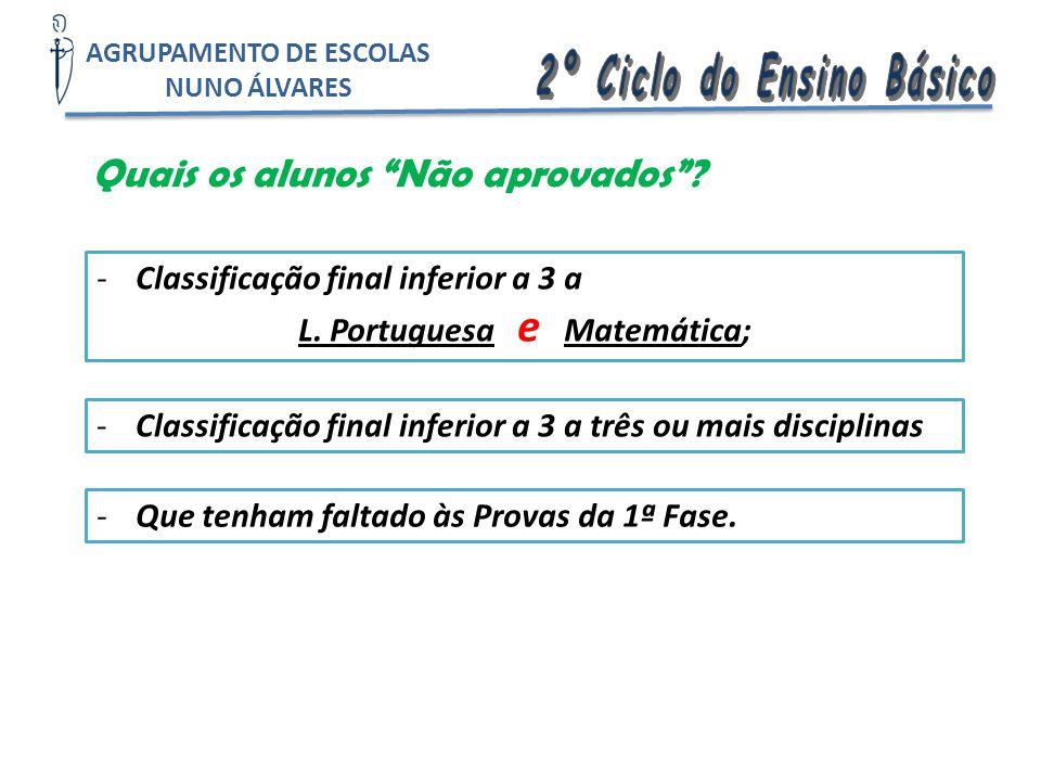 """Quais os alunos """"Não aprovados""""? -Classificação final inferior a 3 a L. Portuguesa e Matemática; -Classificação final inferior a 3 a três ou mais disc"""