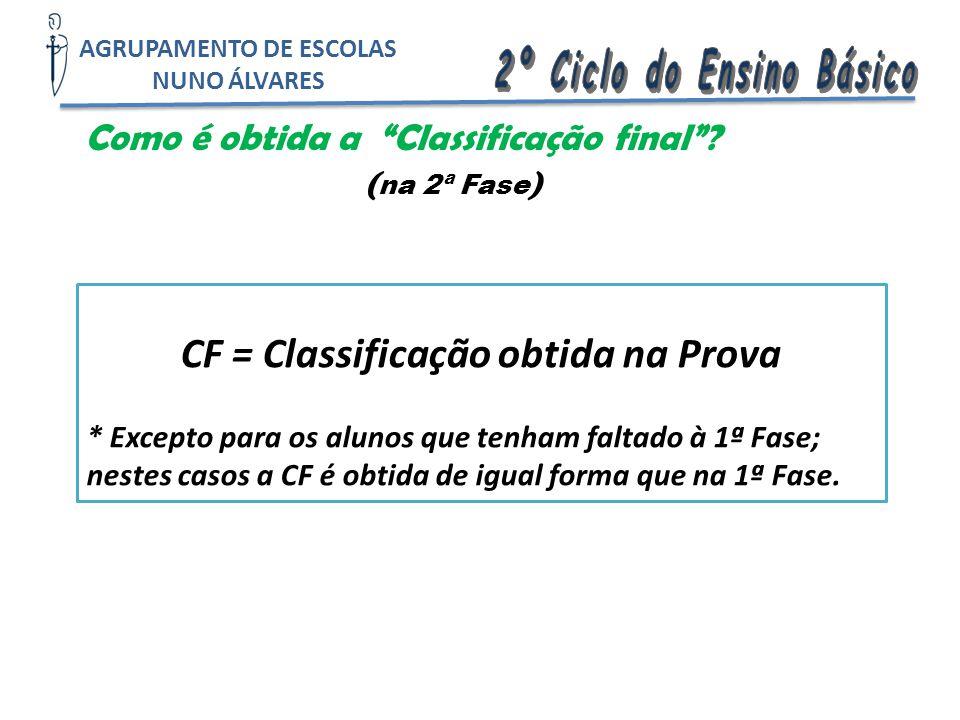 """Como é obtida a """"Classificação final""""? ( na 2ª Fase ) CF = Classificação obtida na Prova * Excepto para os alunos que tenham faltado à 1ª Fase; nestes"""