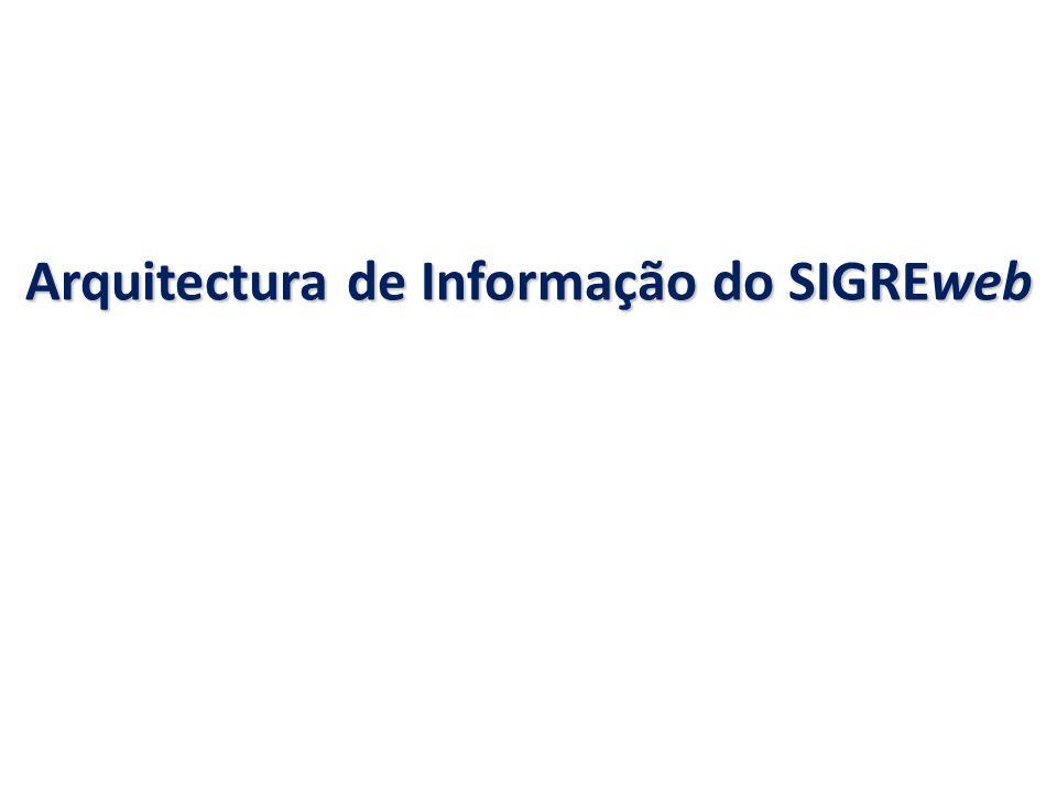 Arquitectura de Informação do SIGREweb