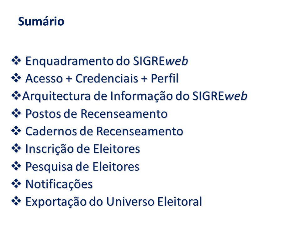 Sumário  Enquadramento do SIGREweb  Acesso + Credenciais + Perfil  Arquitectura de Informação do SIGREweb  Postos de Recenseamento  Cadernos de R