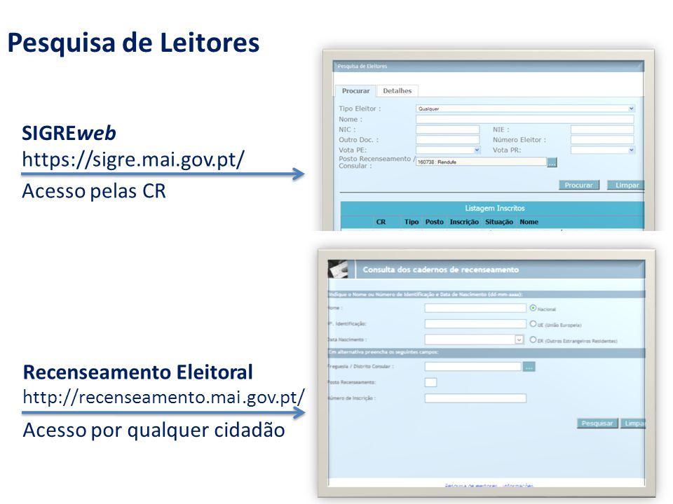 Pesquisa de Leitores https://sigre.mai.gov.pt/ SIGREweb Acesso pelas CR http://recenseamento.mai.gov.pt/ Recenseamento Eleitoral Acesso por qualquer c