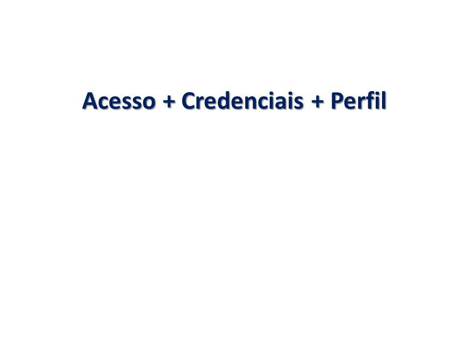 Acesso + Credenciais + Perfil