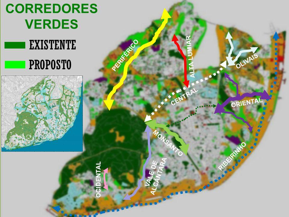 PERIFÉRICO CORREDORES VERDES CENTRAL MONSANTO OLIVAIS ORIENTAL VALE DE ALCÂNTARA ALTA LUMIAR OCIDENTAL RIBEIRINHO EXISTENTE PROPOSTO