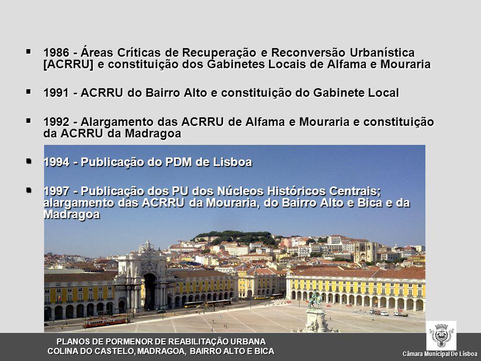  1986 - Áreas Críticas de Recuperação e Reconversão Urbanística [ACRRU] e constituição dos Gabinetes Locais de Alfama e Mouraria  1991 - ACRRU do Ba