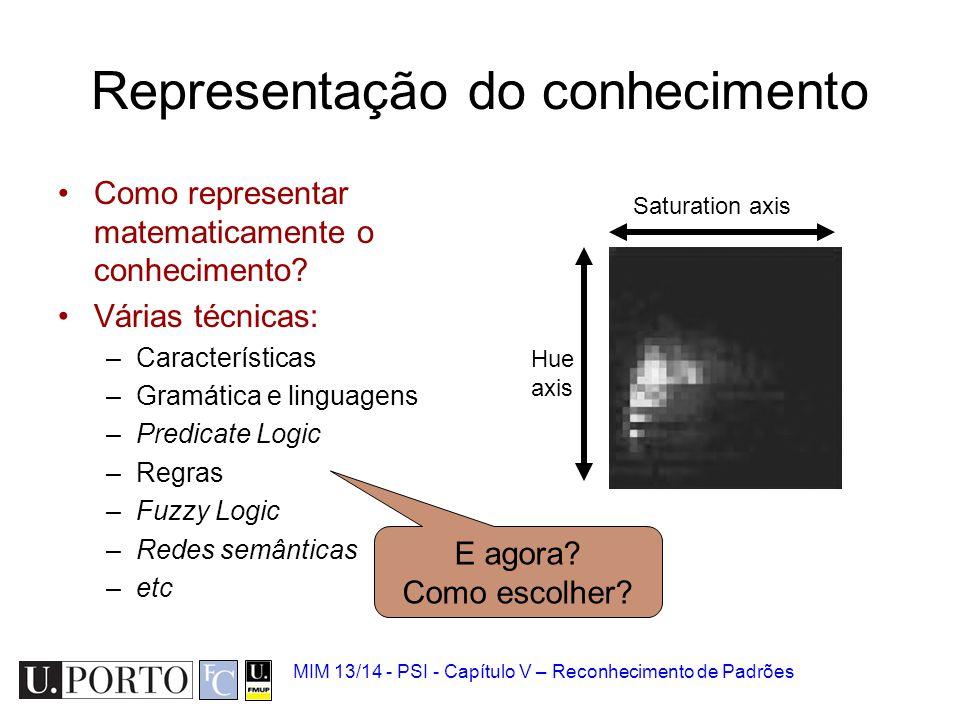 MIM 13/14 - PSI - Capítulo V – Reconhecimento de Padrões Representação do conhecimento Como representar matematicamente o conhecimento? Várias técnica