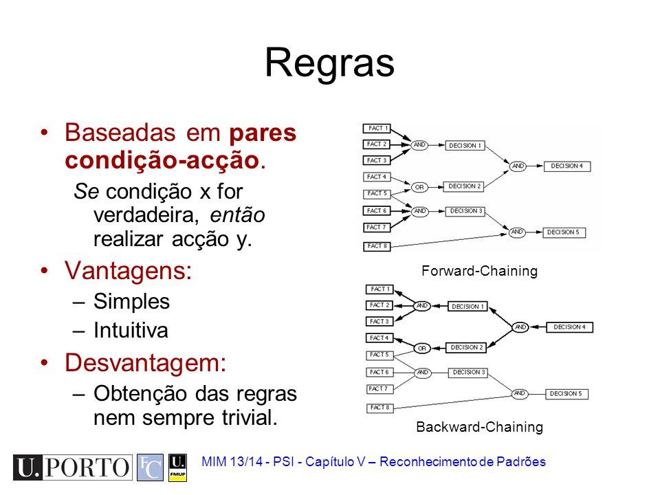 MIM 13/14 - PSI - Capítulo V – Reconhecimento de Padrões Regras Baseadas em pares condição-acção. Se condição x for verdadeira, então realizar acção y