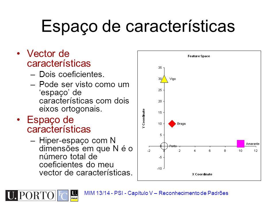 MIM 13/14 - PSI - Capítulo V – Reconhecimento de Padrões Espaço de características Vector de características –Dois coeficientes. –Pode ser visto como