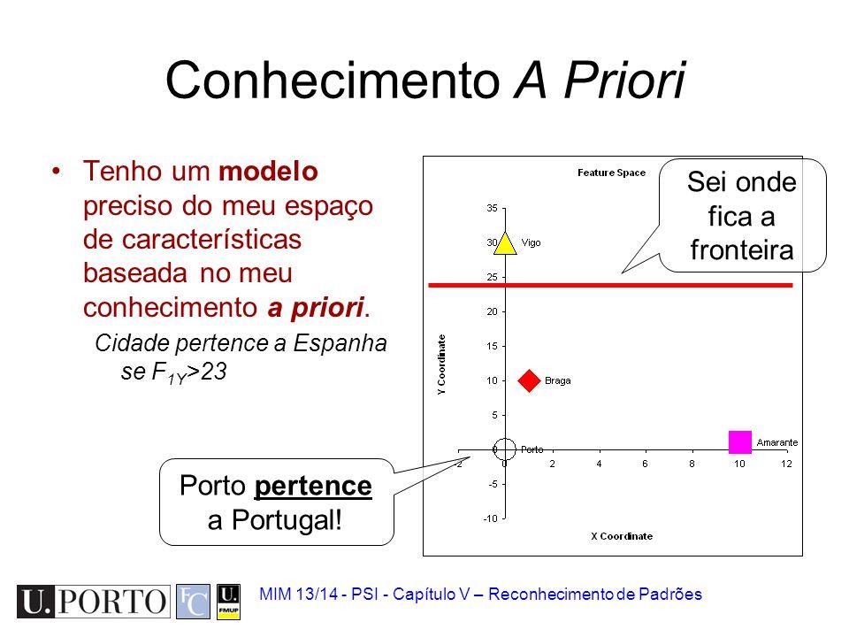 MIM 13/14 - PSI - Capítulo V – Reconhecimento de Padrões Conhecimento A Priori Tenho um modelo preciso do meu espaço de características baseada no meu