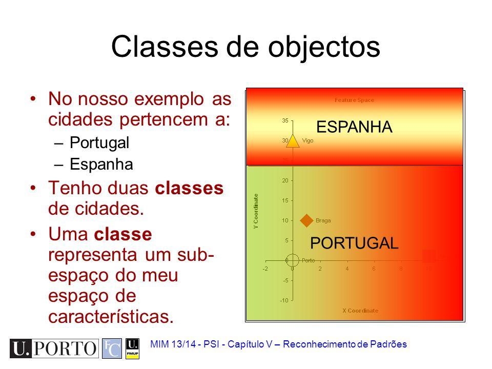 MIM 13/14 - PSI - Capítulo V – Reconhecimento de Padrões Classes de objectos No nosso exemplo as cidades pertencem a: –Portugal –Espanha Tenho duas cl