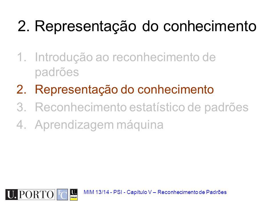MIM 13/14 - PSI - Capítulo V – Reconhecimento de Padrões Conhecimento O reconhecimento não é possível sem Conhecimento.