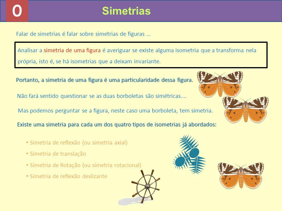 0 Simetrias Falar de simetrias é falar sobre simetrias de figuras... Não fará sentido questionar se as duas borboletas são simétricas.... Mas podemos