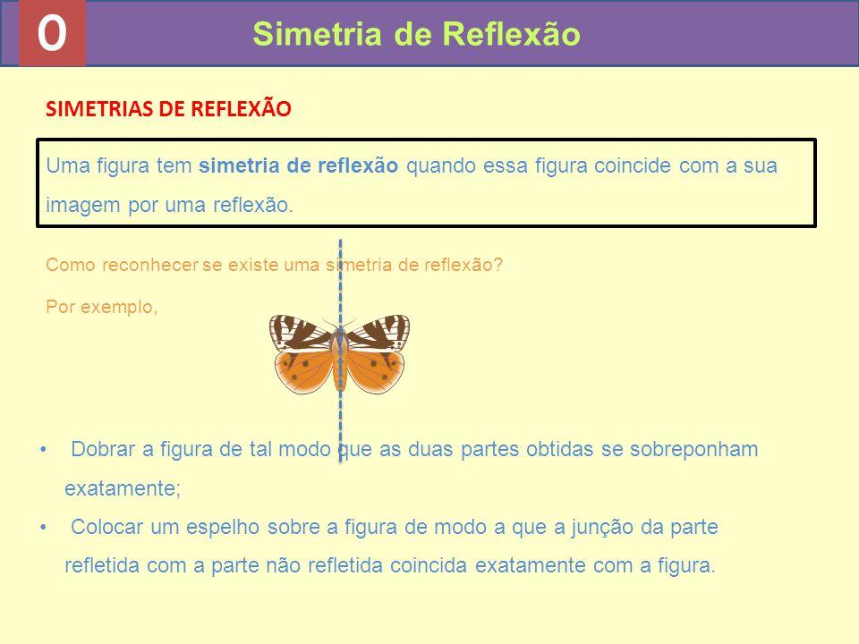 0 Simetria de Reflexão SIMETRIAS DE REFLEXÃO Uma figura tem simetria de reflexão quando essa figura coincide com a sua imagem por uma reflexão. Como r