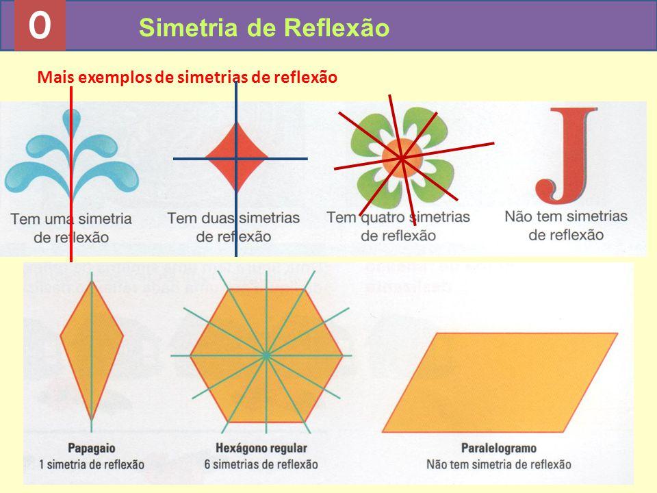 0 Simetria de Reflexão Mais exemplos de simetrias de reflexão