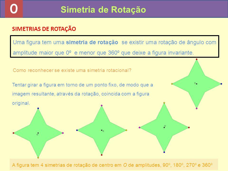 0 Simetria de Rotação Uma figura tem uma simetria de rotação se existir uma rotação de ângulo com amplitude maior que 0º e menor que 360º que deixe a