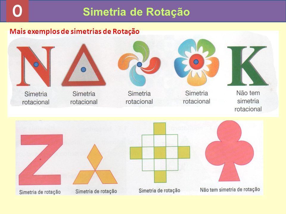 0 Simetria de Rotação Mais exemplos de simetrias de Rotação