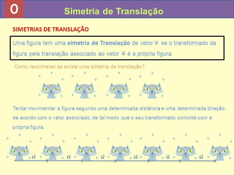 0 Simetria de Translação SIMETRIAS DE TRANSLAÇÃO Como reconhecer se existe uma simetria de translação? Tentar movimentar a figura segundo uma determin