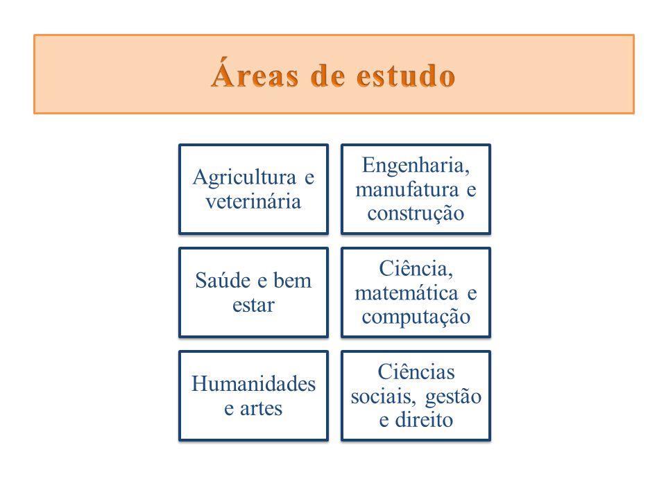Agricultura e veterinária Engenharia, manufatura e construção Saúde e bem estar Ciência, matemática e computação Humanidades e artes Ciências sociais, gestão e direito