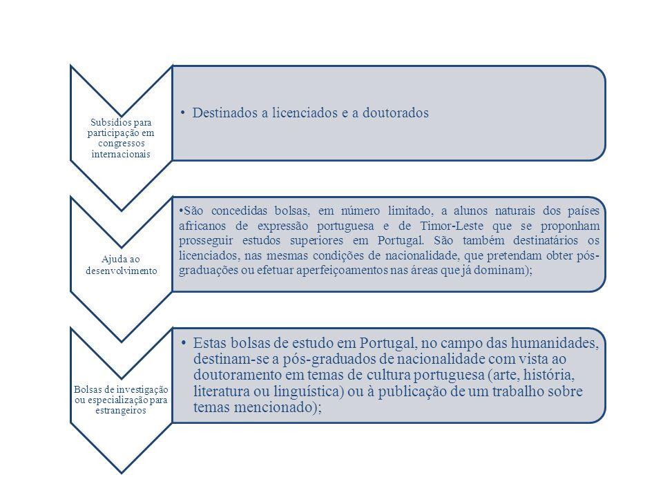Subsídios para participação em congressos internacionais Destinados a licenciados e a doutorados Ajuda ao desenvolvimento São concedidas bolsas, em número limitado, a alunos naturais dos países africanos de expressão portuguesa e de Timor-Leste que se proponham prosseguir estudos superiores em Portugal.