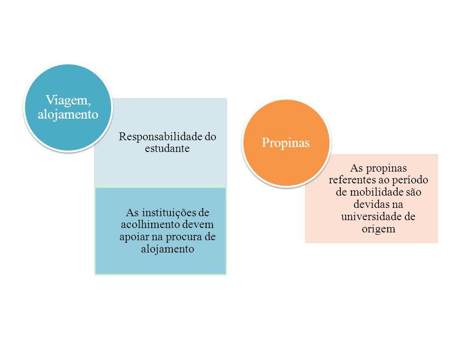 Responsabilidade do estudante As instituições de acolhimento devem apoiar na procura de alojamento Viagem, alojamento As propinas referentes ao período de mobilidade são devidas na universidade de origem Propinas