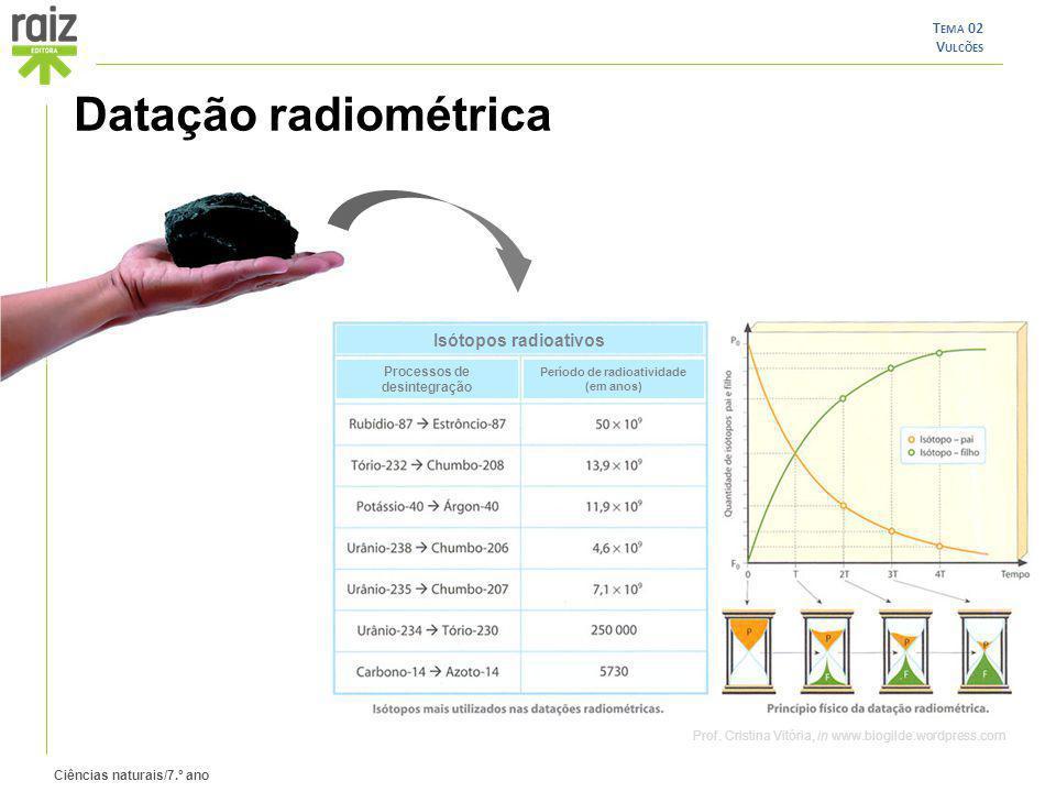 Ciências naturais/7.º ano T EMA 02 V ULCÕES Datação radiométrica Prof. Cristina Vitória, in www.biogilde.wordpress.com Isótopos radioativos Processos