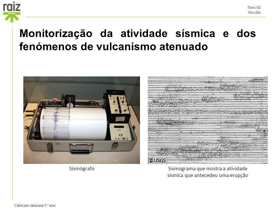 Ciências naturais/7.º ano T EMA 02 V ULCÕES Monitorização da atividade sísmica e dos fenómenos de vulcanismo atenuado SismógrafoSismograma que mostra a atividade sísmica que antecedeu uma erupção