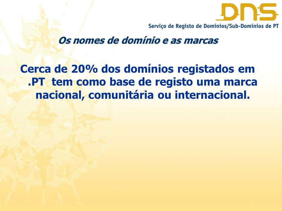 Os nomes de domínio e as marcas Cerca de 20% dos domínios registados em.PT tem como base de registo uma marca nacional, comunitária ou internacional.