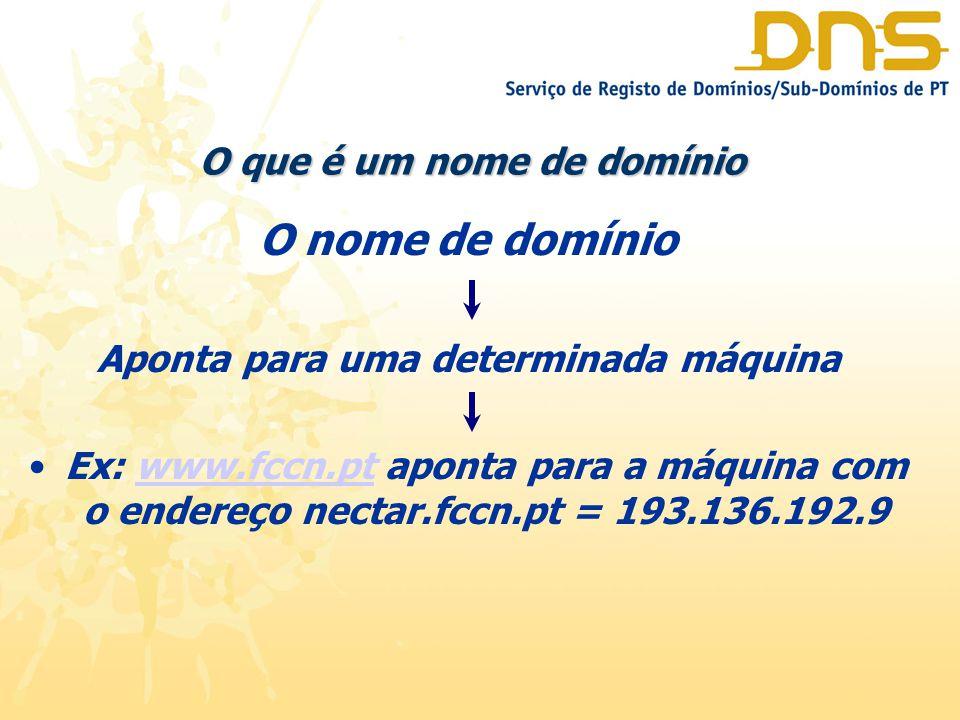O que é um nome de domínio O nome de domínio constituiu um direito O direito ao nome de domínio é um direito de uso exclusivo por parte do seu titular.