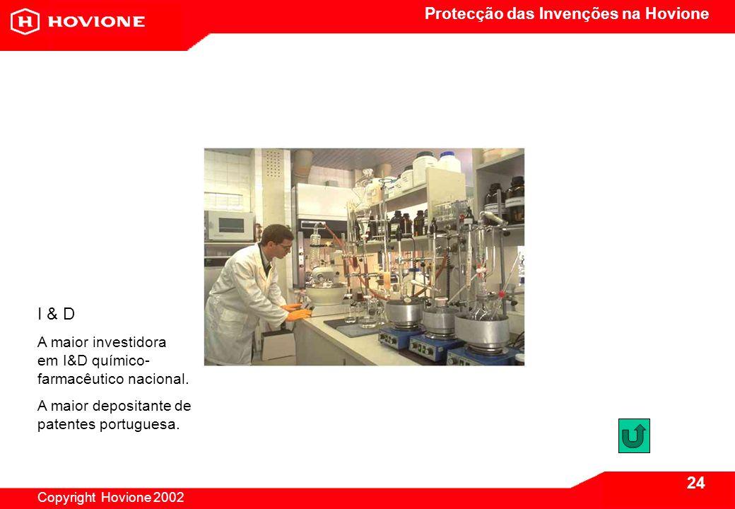 Protecção das Invenções na Hovione Copyright Hovione 2002 24 I & D A maior investidora em I&D químico- farmacêutico nacional.