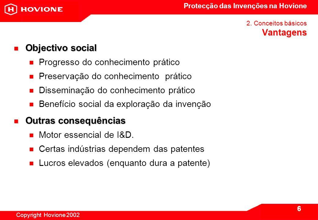 Protecção das Invenções na Hovione Copyright Hovione 2002 6 2.