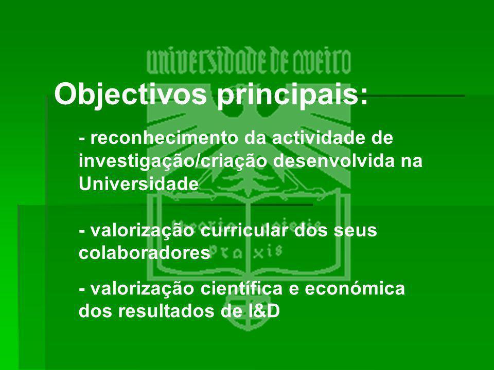 Objectivos principais: - reconhecimento da actividade de investigação/criação desenvolvida na Universidade - valorização curricular dos seus colaborad