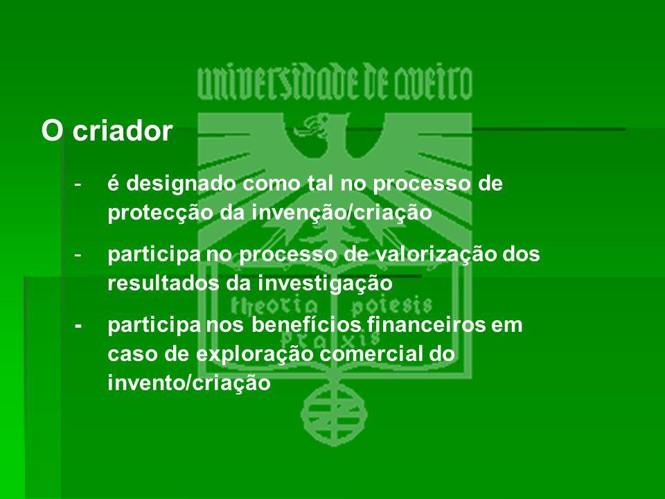 O criador - é designado como tal no processo de protecção da invenção/criação - participa no processo de valorização dos resultados da investigação -