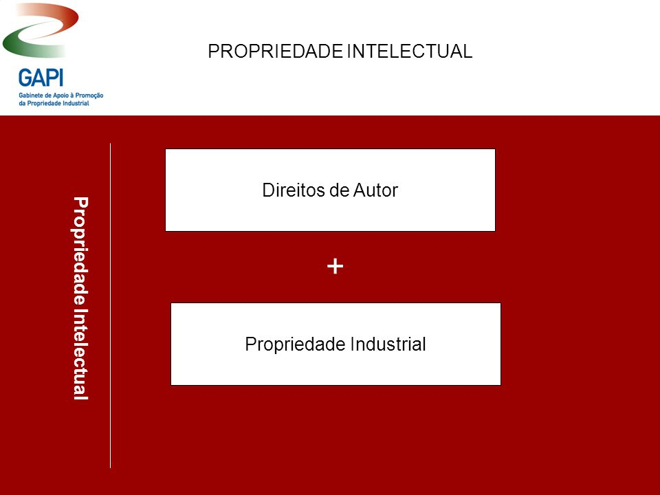 PROPRIEDADE INTELECTUAL Propriedade Intelectual Direitos de Autor Propriedade Industrial +