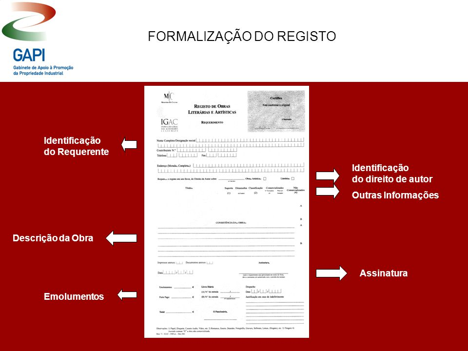 FORMALIZAÇÃO DO REGISTO Identificação do Requerente Identificação do direito de autor Descrição da Obra Emolumentos Outras Informações Assinatura