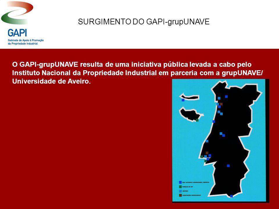 O GAPI-grupUNAVE resulta de uma iniciativa pública levada a cabo pelo Instituto Nacional da Propriedade Industrial em parceria com a grupUNAVE/ Universidade de Aveiro.