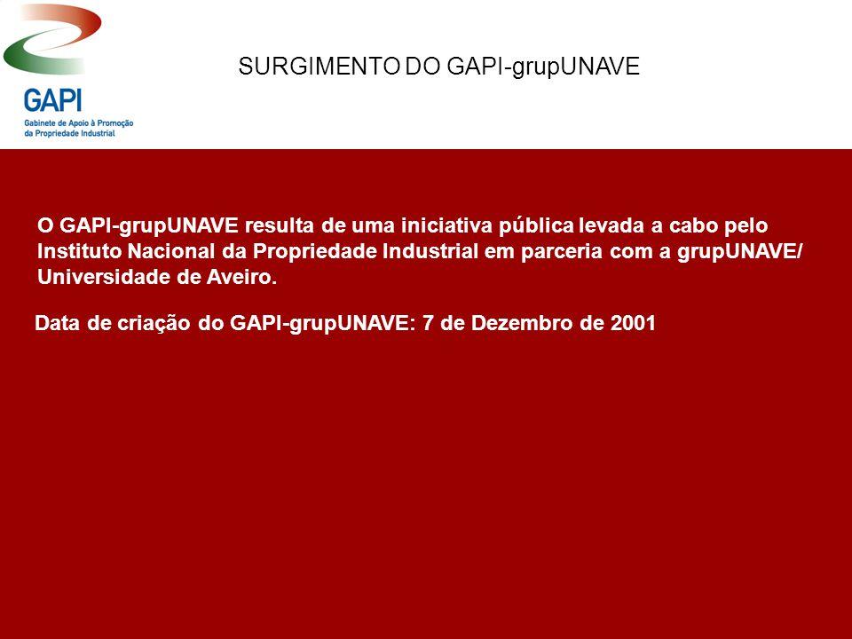 O GAPI-grupUNAVE resulta de uma iniciativa pública levada a cabo pelo Instituto Nacional da Propriedade Industrial em parceria com a grupUNAVE/ Univer