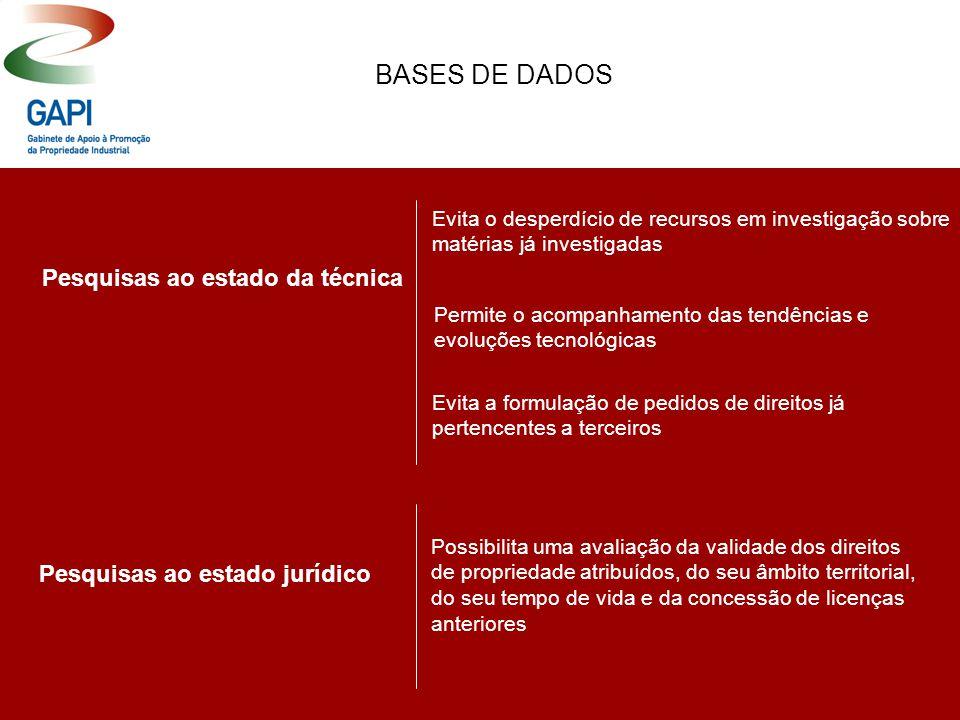 BASES DE DADOS http://pt.espacenet.com/ http://www.uspto.gov/ http://oami.eu.int