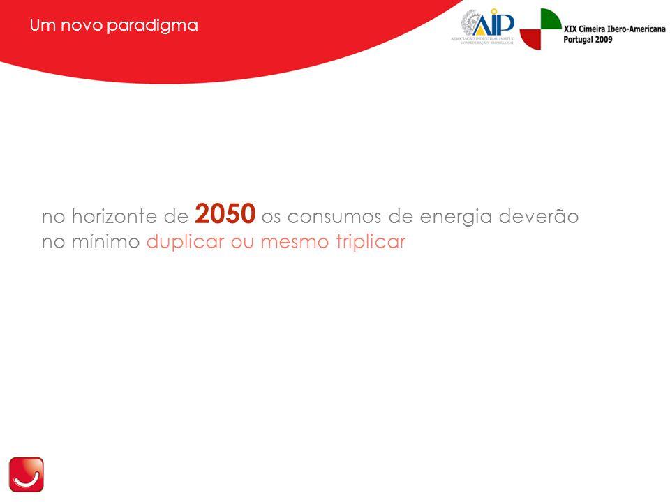 Um novo paradigma no horizonte de 2050 os consumos de energia deverão no mínimo duplicar ou mesmo triplicar