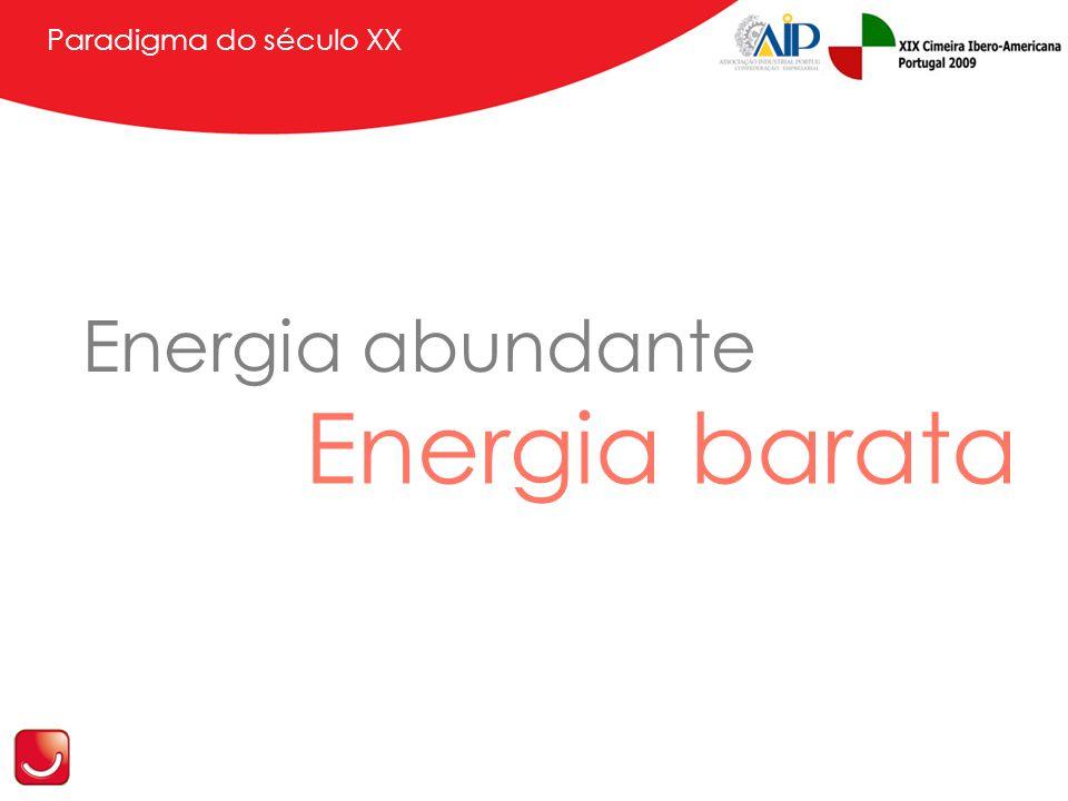 Paradigma do século XX Energia abundante Energia barata