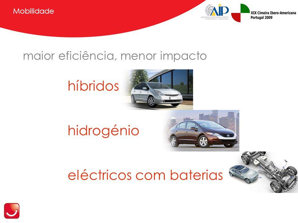 Mobilidade maior eficiência, menor impacto híbridos hidrogénio eléctricos com baterias