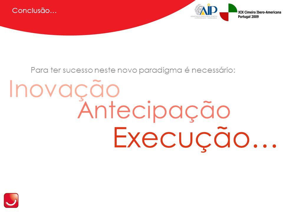 Conclusão… Para ter sucesso neste novo paradigma é necessário: Inovação Antecipação Execução…