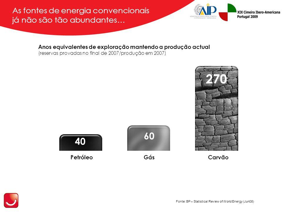 100% PARQUE50% PARQUE20% PARQUEActual EMISSÕES CO2 (MTON) CONSUMO ENERGIA PRIMÁRIA (MTEP) 17 15,5 13 9 5,8 5,5 5.1 4,4 -47% -34% Mobilidade eléctrica Impacto em Portugal