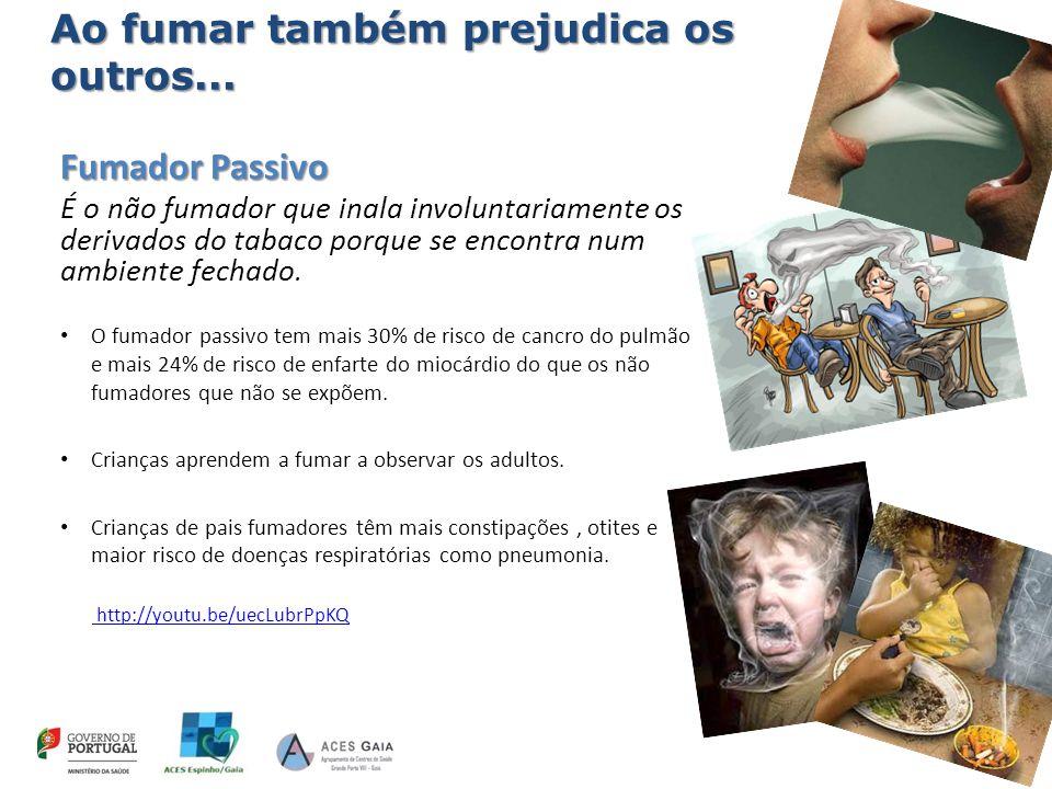Aumenta ainda o risco de: Doenças Respiratórias (Asma, Infeções, Doença pulmonar obstrutiva crónica); Doenças Gastrointestinais (refluxo, úlceras, doe