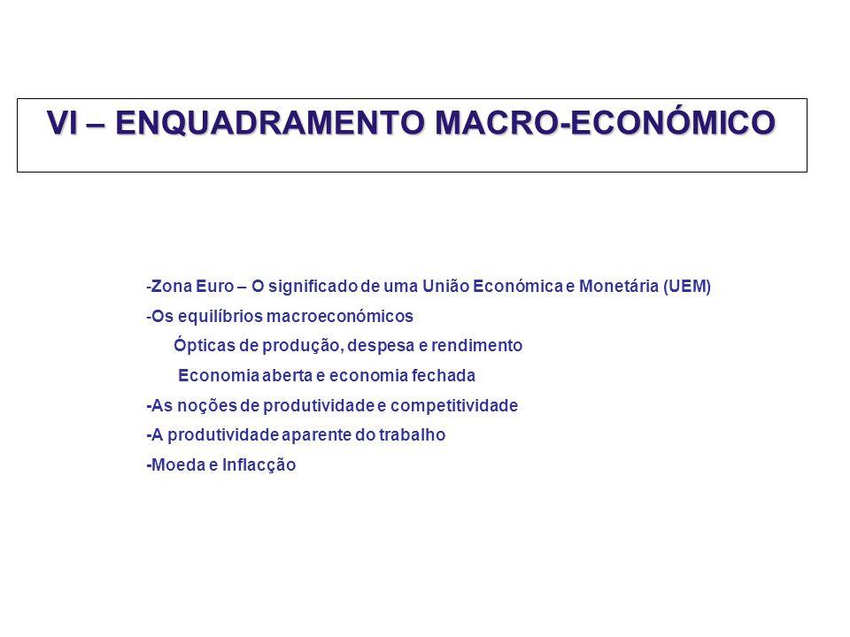 VI – ENQUADRAMENTO MACRO-ECONÓMICO -Zona Euro – O significado de uma União Económica e Monetária (UEM) -Os equilíbrios macroeconómicos Ópticas de produção, despesa e rendimento Economia aberta e economia fechada -As noções de produtividade e competitividade -A produtividade aparente do trabalho -Moeda e Inflacção