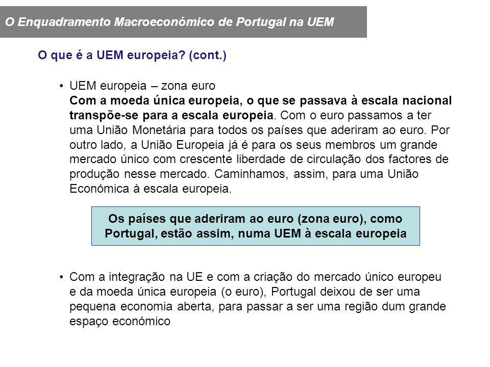 O que é a UEM europeia.