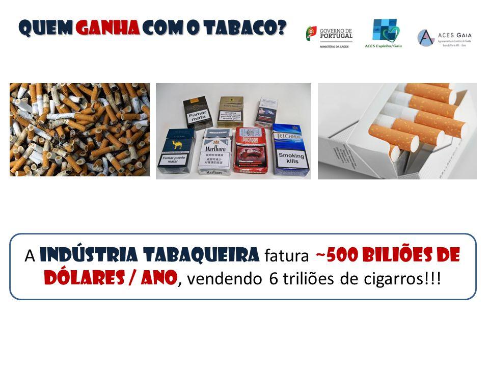 QUEM GANHA COM O TABACO? A INDÚSTRIA TABAQUEIRA fatura ~500 biliões de dólares / ano, vendendo 6 triliões de cigarros!!!