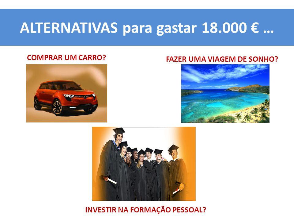 ALTERNATIVAS para gastar 18.000 € … COMPRAR UM CARRO.