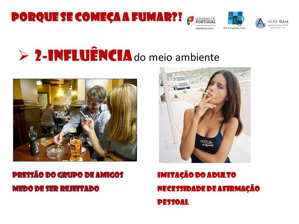  2-Influência do meio ambiente Porque se começa a fumar?! IMITAÇÃO DO ADULTO NECESSIDADE DE AFIRMAÇÃO PESSOAL