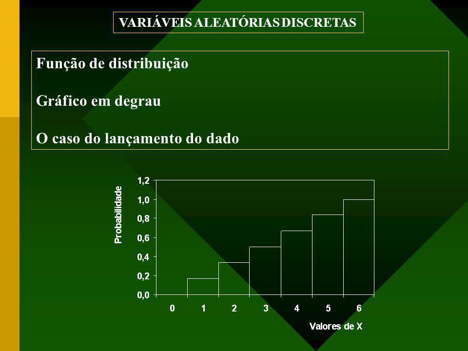 Função de distribuição Gráfico em degrau O caso do lançamento do dado VARIÁVEIS ALEATÓRIAS DISCRETAS