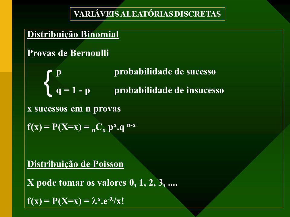 Distribuição Binomial Provas de Bernoulli p probabilidade de sucesso q = 1 - p probabilidade de insucesso x sucessos em n provas f(x) = P(X=x) = n C x p x.q n-x Distribuição de Poisson X pode tomar os valores 0, 1, 2, 3,....